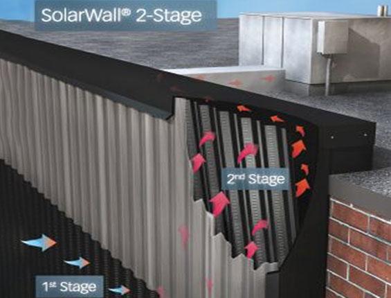 benefits of Solarwall